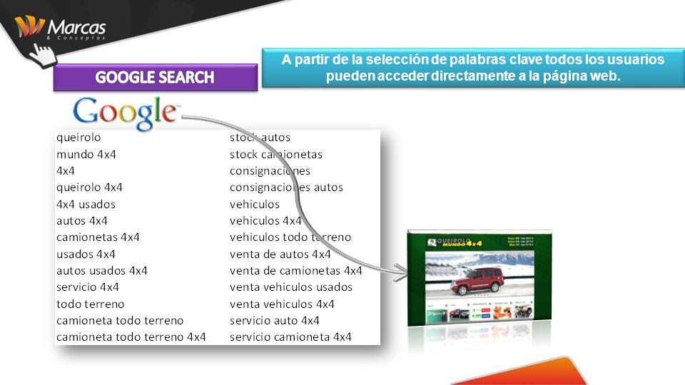 A partir de la selección de palabras clave todos los usuarios pueden acceder directamente a la página web.