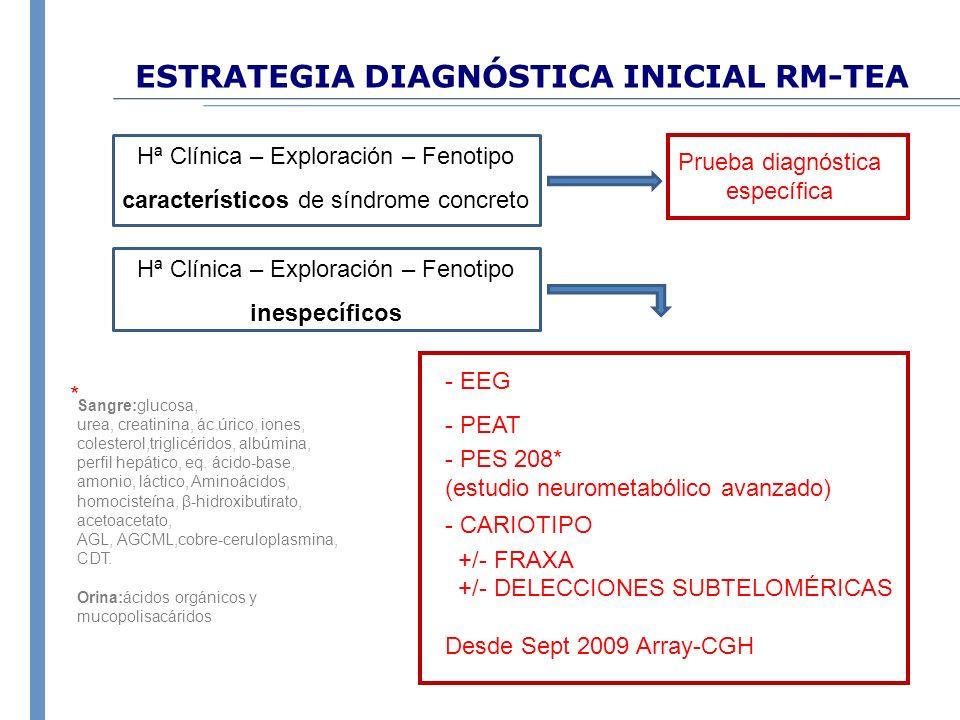 ESTRATEGIA DIAGNÓSTICA INICIAL RM-TEA Hª Clínica – Exploración – Fenotipo característicos de síndrome concreto Hª Clínica – Exploración – Fenotipo ine