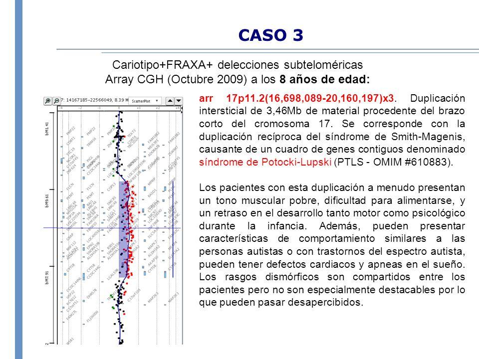 CASO 3 Cariotipo+FRAXA+ delecciones subteloméricas Array CGH (Octubre 2009) a los 8 años de edad: arr 17p11.2(16,698,089-20,160,197)x3. Duplicación in