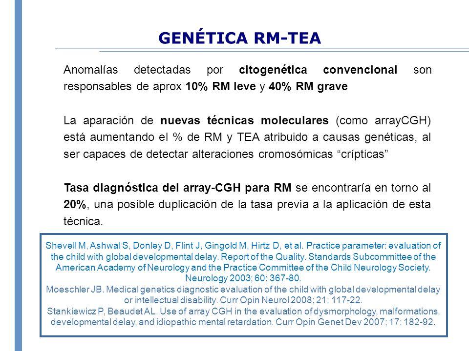 GENÉTICA RM-TEA Anomalías detectadas por citogenética convencional son responsables de aprox 10% RM leve y 40% RM grave La aparación de nuevas técnica