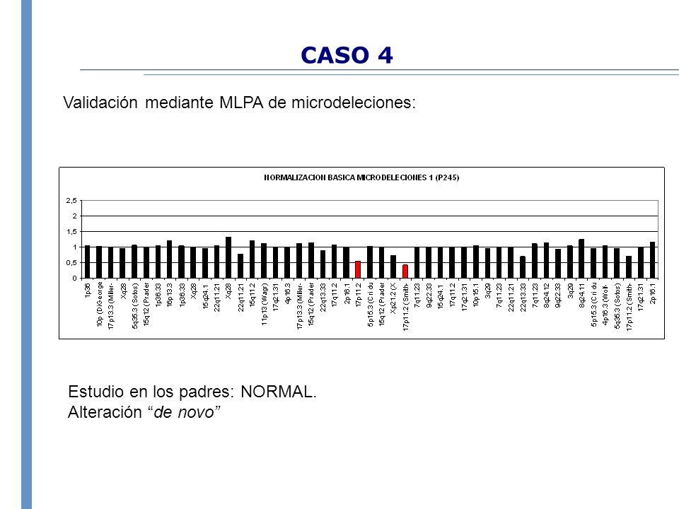 CASO 4 Validación mediante MLPA de microdeleciones: Estudio en los padres: NORMAL. Alteración de novo