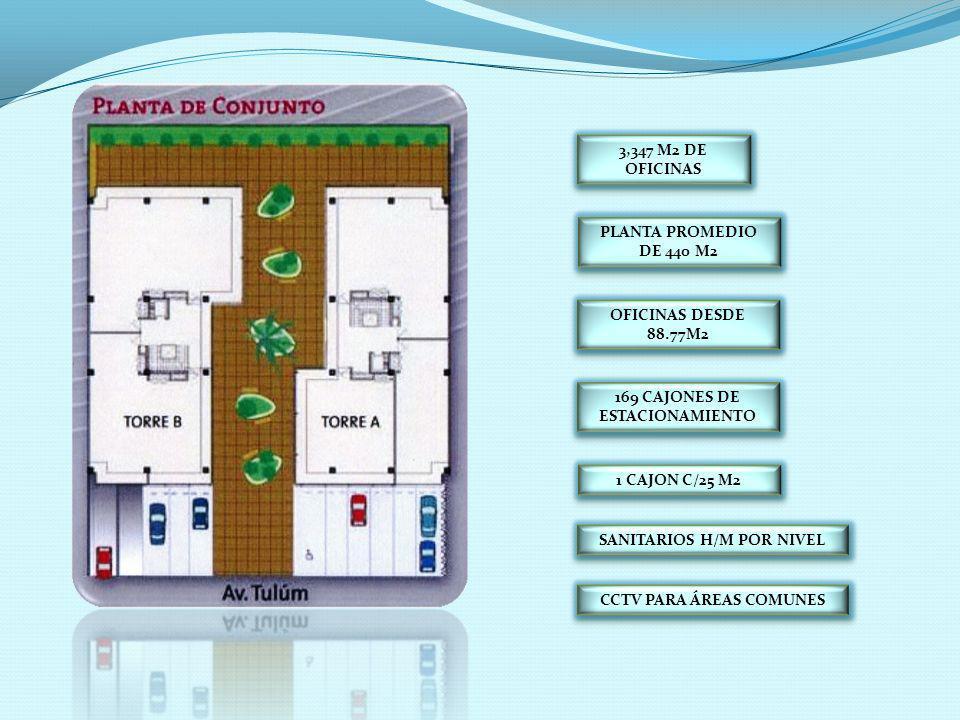 3,347 M2 DE OFICINAS PLANTA PROMEDIO DE 440 M2 OFICINAS DESDE 88.77M2 169 CAJONES DE ESTACIONAMIENTO 1 CAJON C/25 M2 SANITARIOS H/M POR NIVEL CCTV PAR