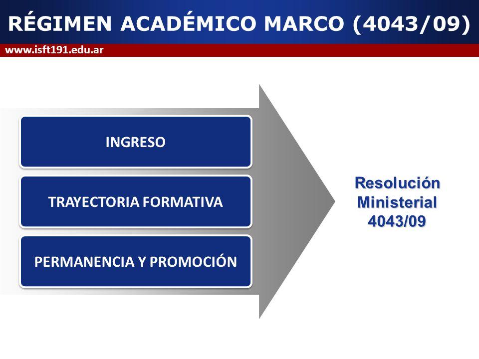 Podemos acceder desde : www.isft191.edu.ar/aulavirtualwww.isft191.edu.ar/aulavirtual Algunos docentes suben sus materiales al campus.