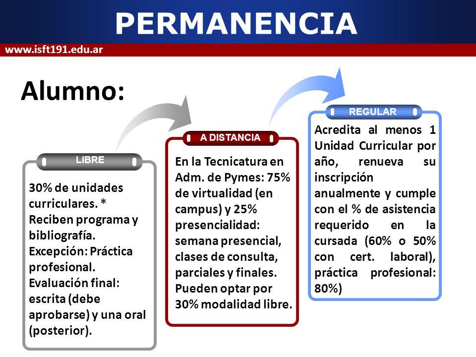 PERMANENCIA A DISTANCIA REGULAR LIBRE 30% de unidades curriculares. * Reciben programa y bibliografía. Excepción: Práctica profesional. Evaluación fin