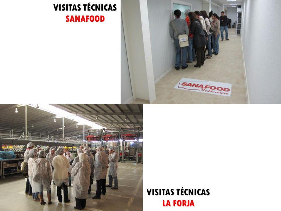 VISITAS TÉCNICAS SANAFOOD LA FORJA