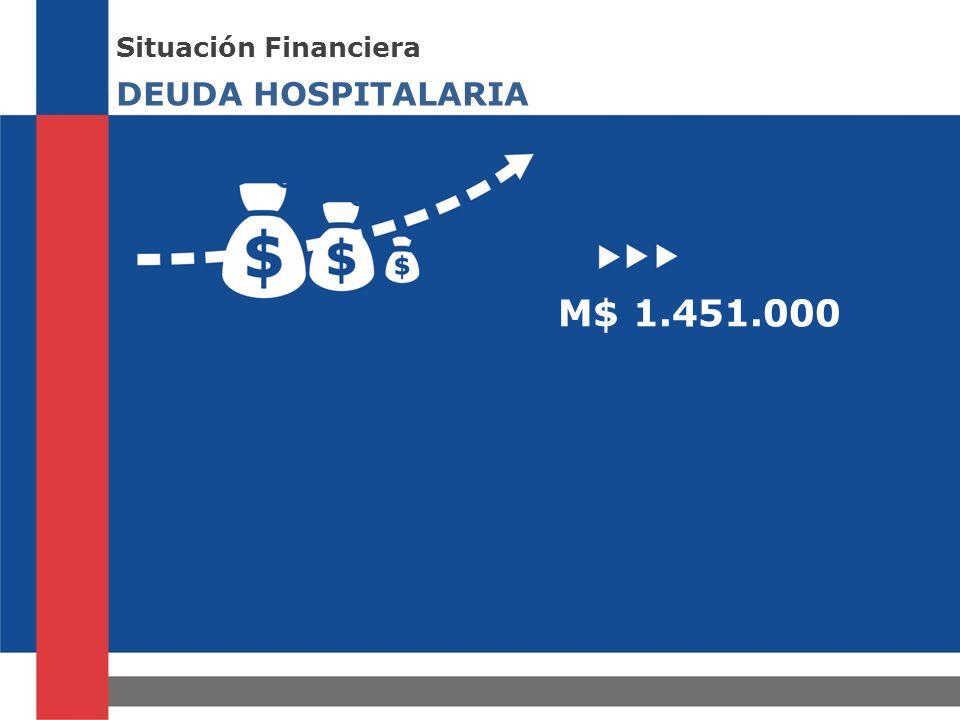 DEUDA HOSPITALARIA Situación Financiera M$ 1.451.000
