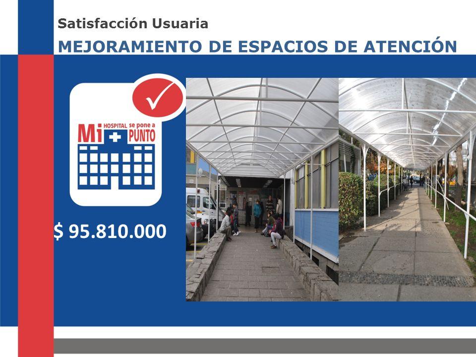 MEJORAMIENTO DE ESPACIOS DE ATENCIÓN Satisfacción Usuaria $ 95.810.000