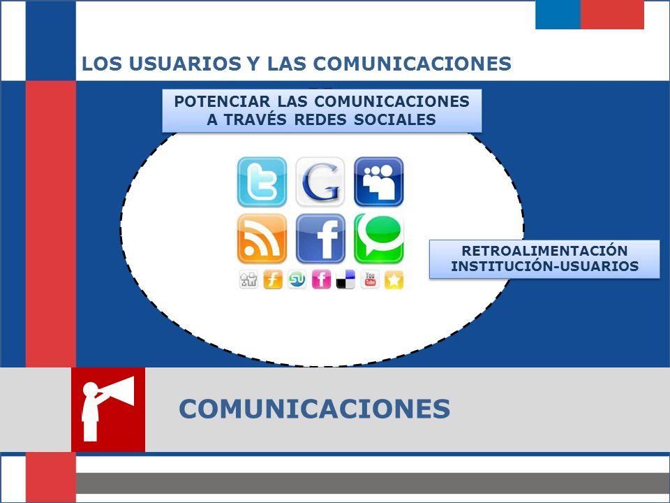 COMUNICACIONES POTENCIAR LAS COMUNICACIONES A TRAVÉS REDES SOCIALES RETROALIMENTACIÓN INSTITUCIÓN-USUARIOS LOS USUARIOS Y LAS COMUNICACIONES