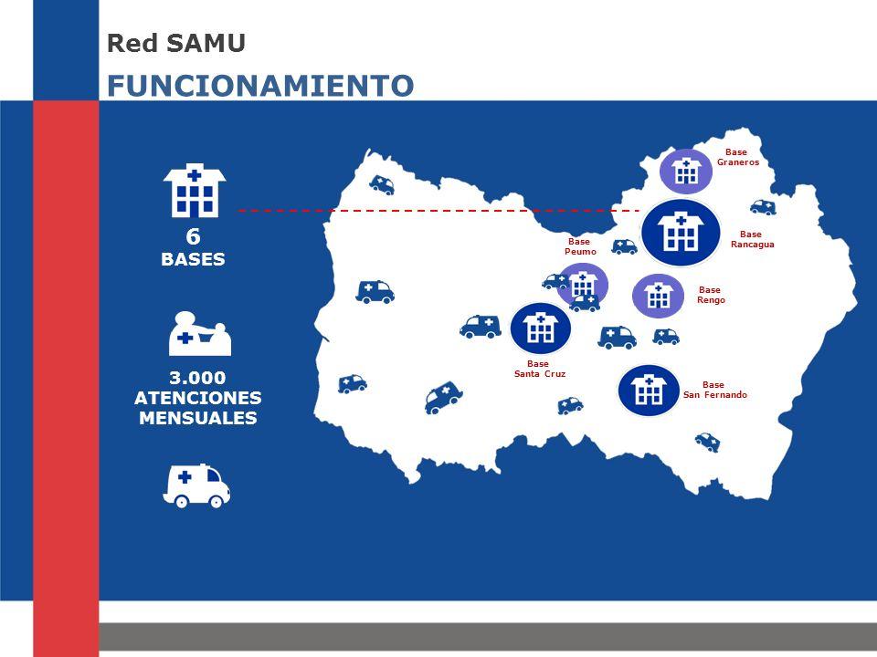 MECANISMOS DE COMUNICACIÓN Comunicaciones Producción y Funcionamiento SERVICIOS DE APOYO CLÍNICO Laboratorio.