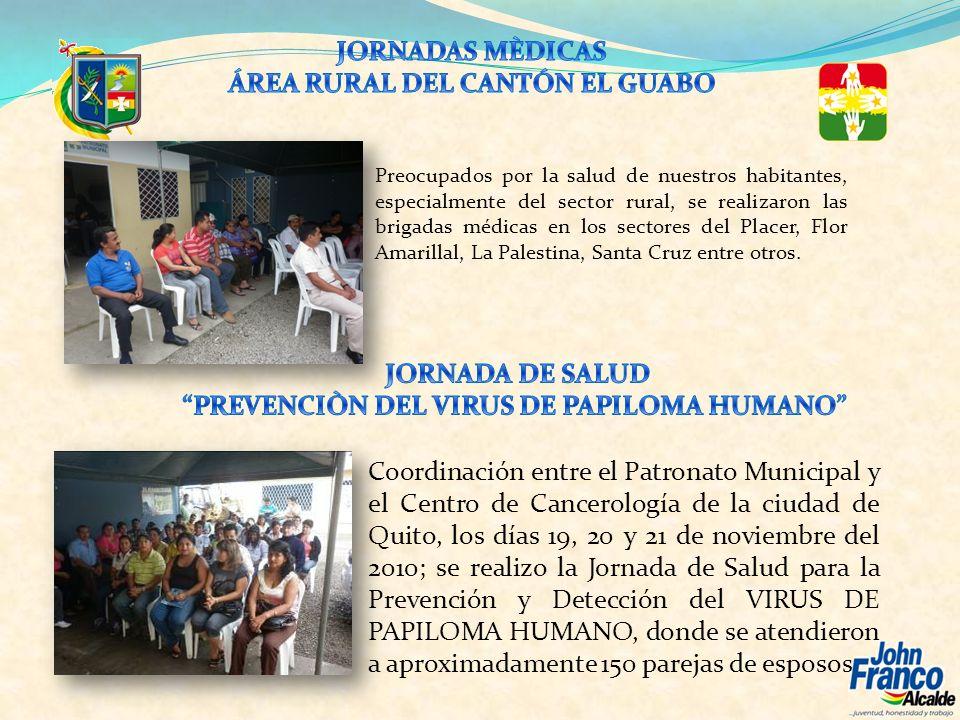 El Patronato Municipal en coordinación con el MIES, logro inscribir hasta el 30 de noviembre del 2010, a 292 personas, las mismas que fueron censadas para que reciban en bono de desarrollo humano, por personal del Ministerio de Coordinación de Desarrollo Social del 14 al 19 de Diciembre del 2010.