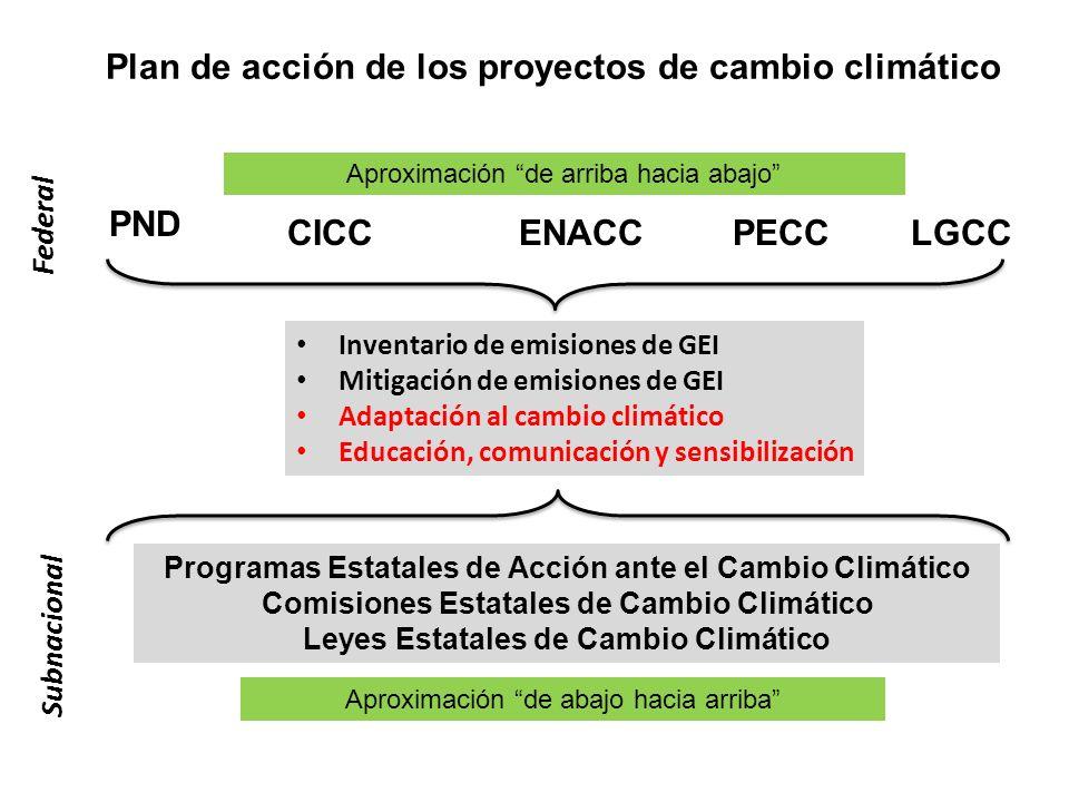 PEACC: - 11 Concluidos - 19 en Desarrollo - 2 Entidades en planeación Leyes locales de Cambio Climático: - 9 Concluidas y 11 en proceso.