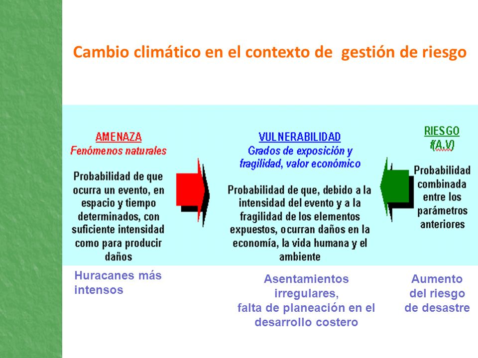 Cambio climático en el contexto de gestión de riesgo Huracanes más intensos Asentamientos irregulares, falta de planeación en el desarrollo costero Au