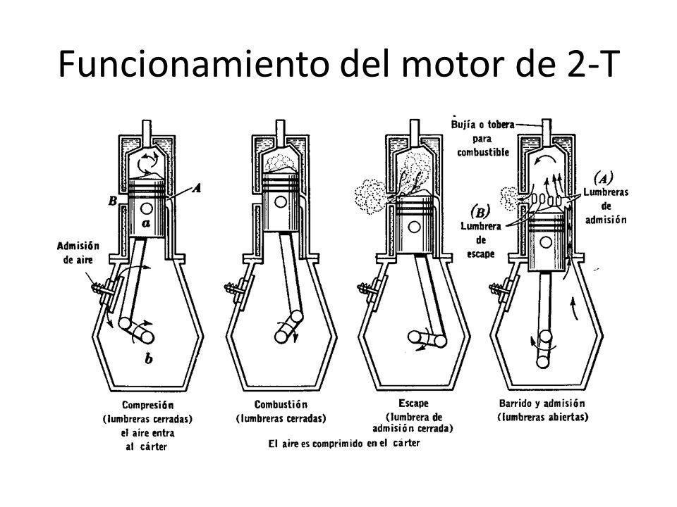 Funcionamiento del motor de 2-T
