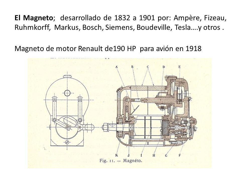 El Magneto; desarrollado de 1832 a 1901 por: Ampère, Fizeau, Ruhmkorff, Markus, Bosch, Siemens, Boudeville, Tesla….y otros. Magneto de motor Renault d