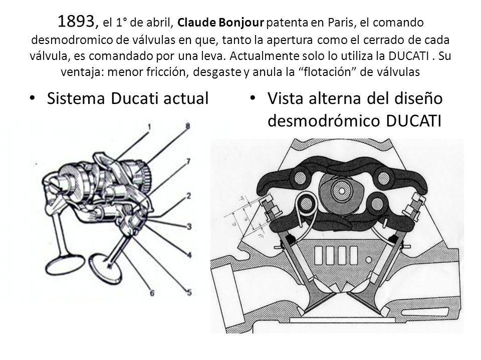 1893, el 1° de abril, Claude Bonjour patenta en Paris, el comando desmodromico de válvulas en que, tanto la apertura como el cerrado de cada válvula,