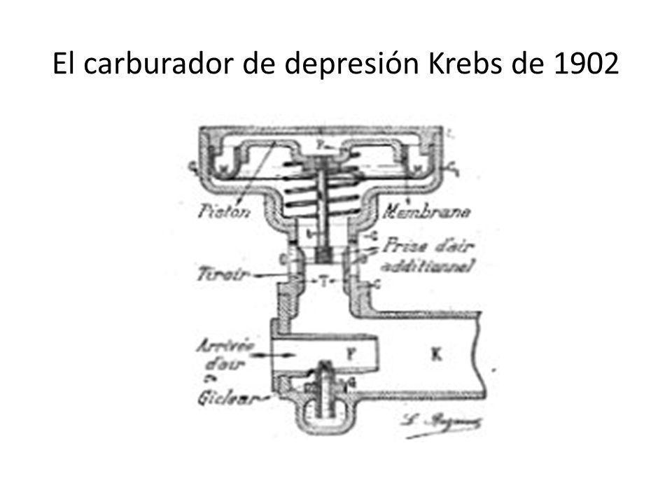 El carburador de depresión Krebs de 1902