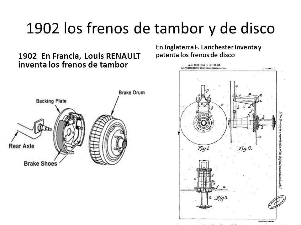 1902 los frenos de tambor y de disco 1902 En Francia, Louis RENAULT inventa los frenos de tambor En Inglaterra F. Lanchester inventa y patenta los fre