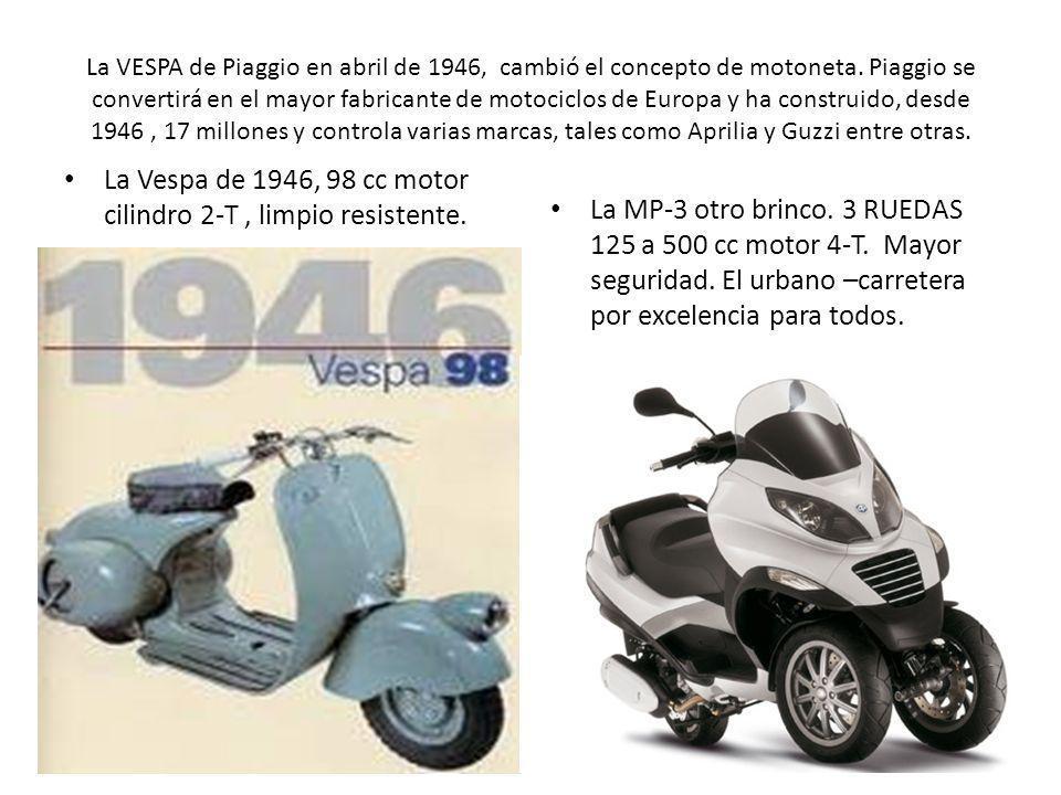 La VESPA de Piaggio en abril de 1946, cambió el concepto de motoneta. Piaggio se convertirá en el mayor fabricante de motociclos de Europa y ha constr