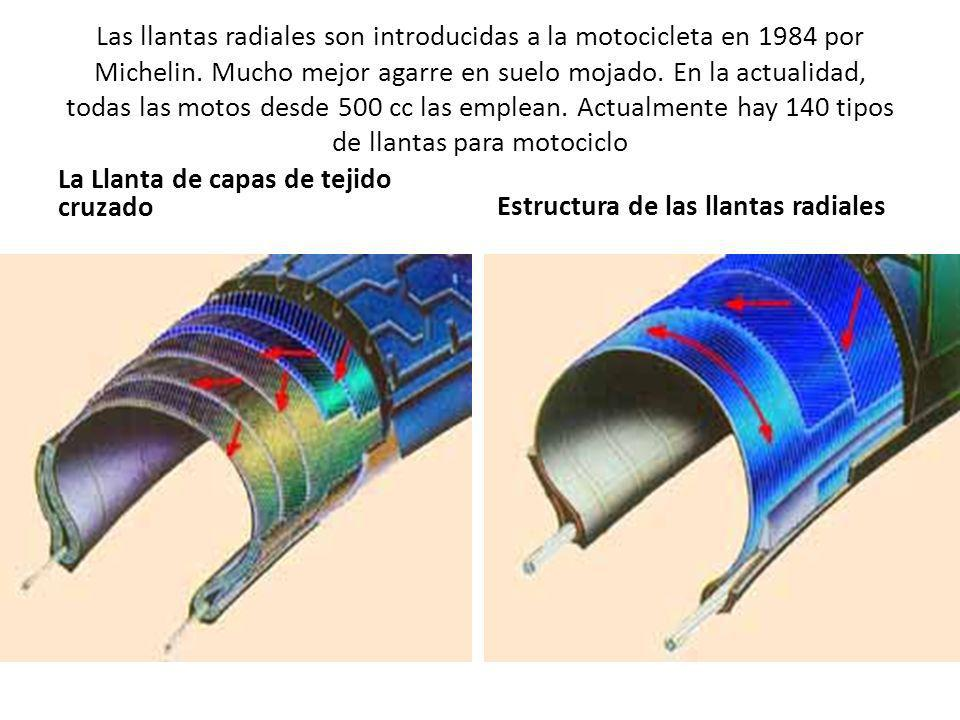 Las llantas radiales son introducidas a la motocicleta en 1984 por Michelin. Mucho mejor agarre en suelo mojado. En la actualidad, todas las motos des