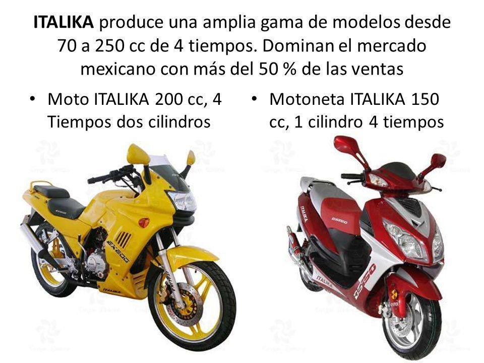 ITALIKA produce una amplia gama de modelos desde 70 a 250 cc de 4 tiempos. Dominan el mercado mexicano con más del 50 % de las ventas Moto ITALIKA 200