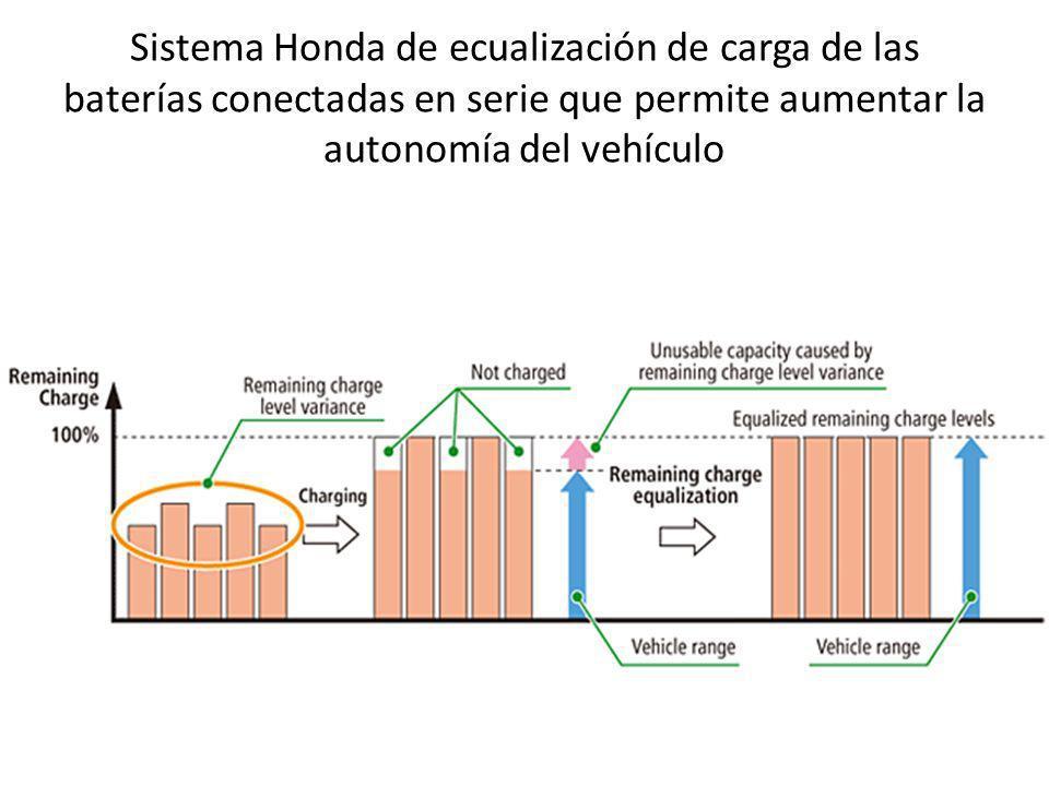 Sistema Honda de ecualización de carga de las baterías conectadas en serie que permite aumentar la autonomía del vehículo