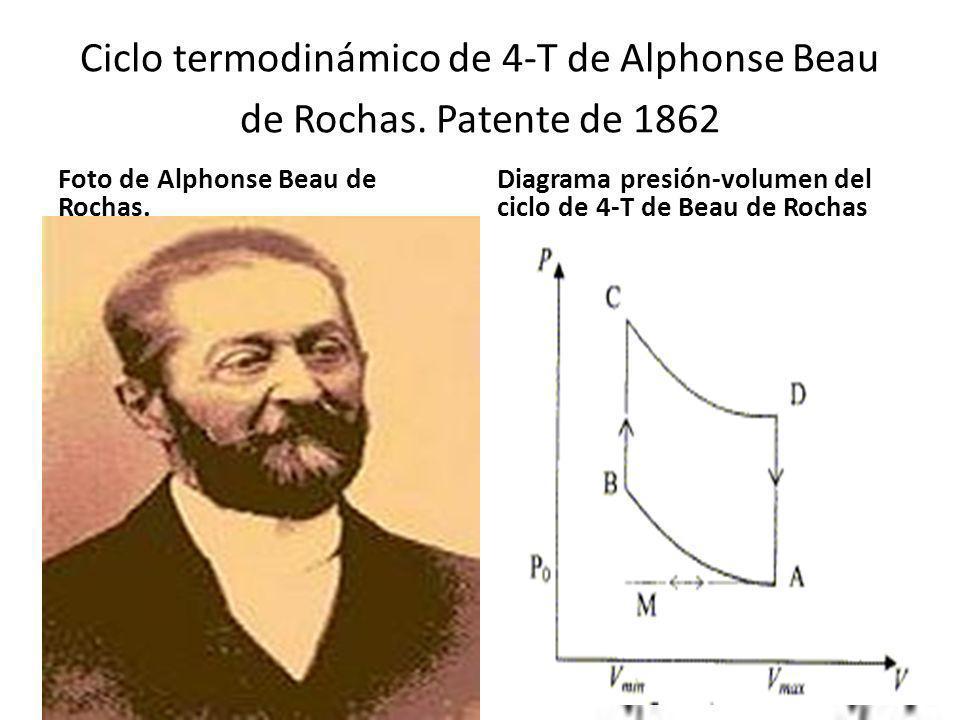Ciclo termodinámico de 4-T de Alphonse Beau de Rochas. Patente de 1862 Foto de Alphonse Beau de Rochas. Diagrama presión-volumen del ciclo de 4-T de B