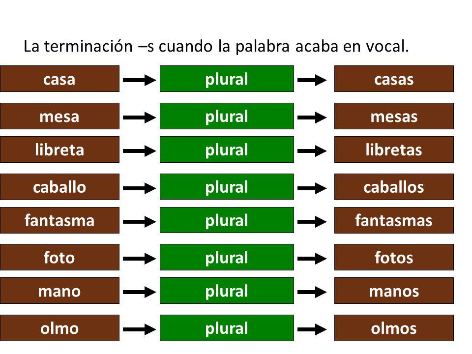 La terminación –s cuando la palabra acaba en vocal. casa plural casas mesa plural mesas libreta plural libretas caballo plural caballos fantasma plura