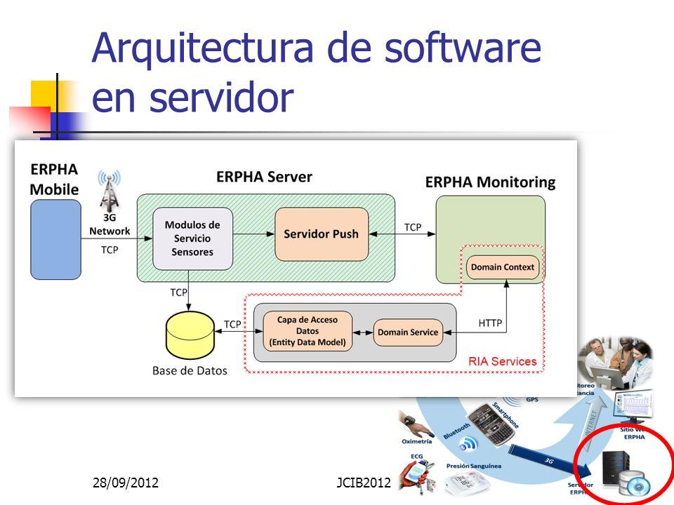 Arquitectura de software en servidor 28/09/2012JCIB2012