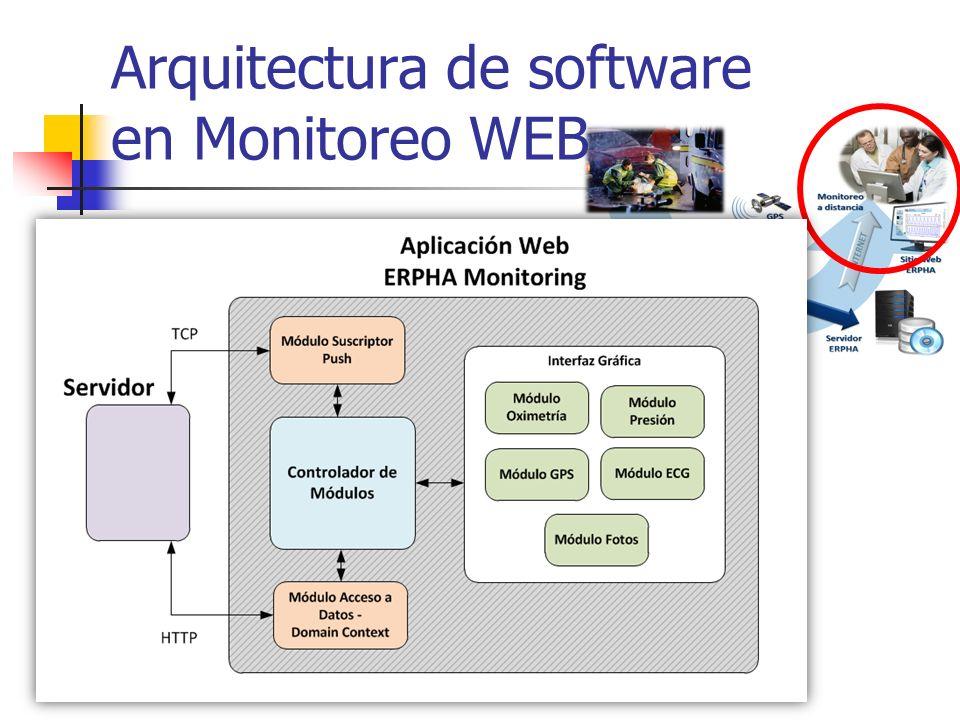 Arquitectura de software en Monitoreo WEB 28/09/2012JCIB2012
