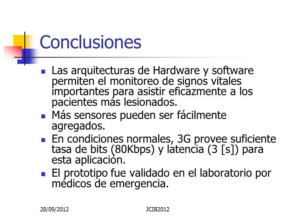 Conclusiones Las arquitecturas de Hardware y software permiten el monitoreo de signos vitales importantes para asistir eficazmente a los pacientes más lesionados.