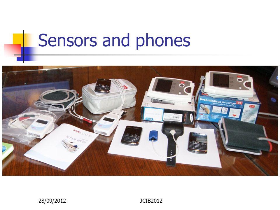 Arquitectura de almacenamiento y adquisición Pulse oximetry Blood pressure ERPHA WEB view ERPHA Server Remote monitoring 28/09/2012JCIB2012