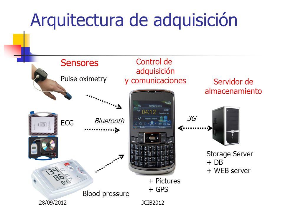 Arquitectura de adquisición y almacenamiento Pulse oximetry ECG Blood pressure Bluetooth + Pictures + GPS Sensores Control de adquisición y comunicaciones 3G Storage Server + DB + WEB server Servidor de almacenamiento 28/09/2012JCIB2012