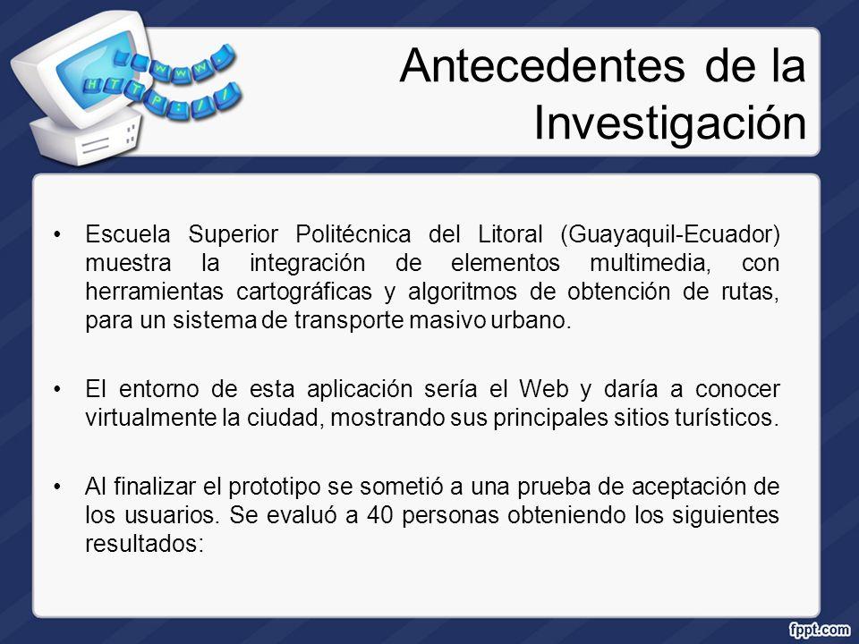 Antecedentes de la Investigación Escuela Superior Politécnica del Litoral (Guayaquil-Ecuador) muestra la integración de elementos multimedia, con herr
