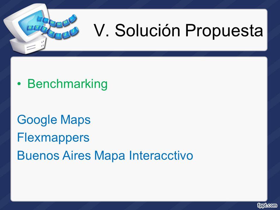 V. Solución Propuesta Benchmarking Google Maps Flexmappers Buenos Aires Mapa Interacctivo