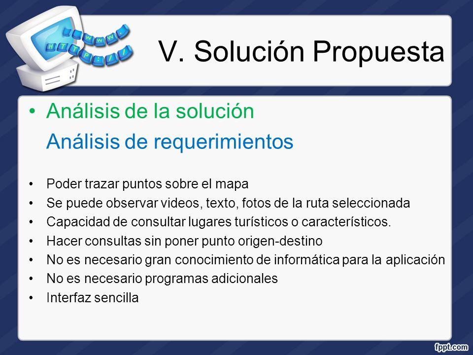 V. Solución Propuesta Análisis de la solución Análisis de requerimientos Poder trazar puntos sobre el mapa Se puede observar videos, texto, fotos de l