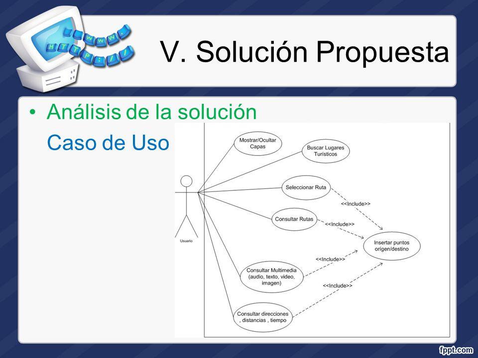 V. Solución Propuesta Análisis de la solución Caso de Uso