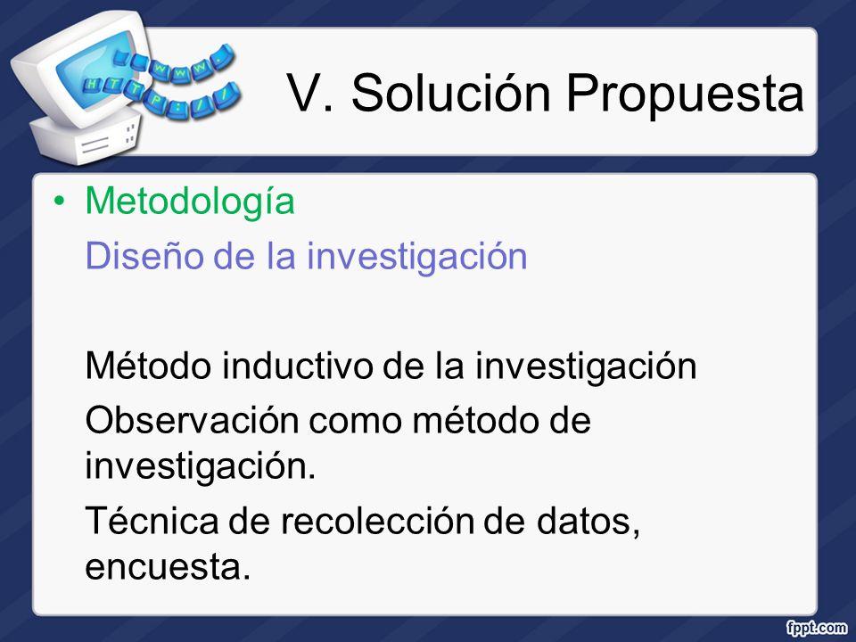 V. Solución Propuesta Metodología Diseño de la investigación Método inductivo de la investigación Observación como método de investigación. Técnica de