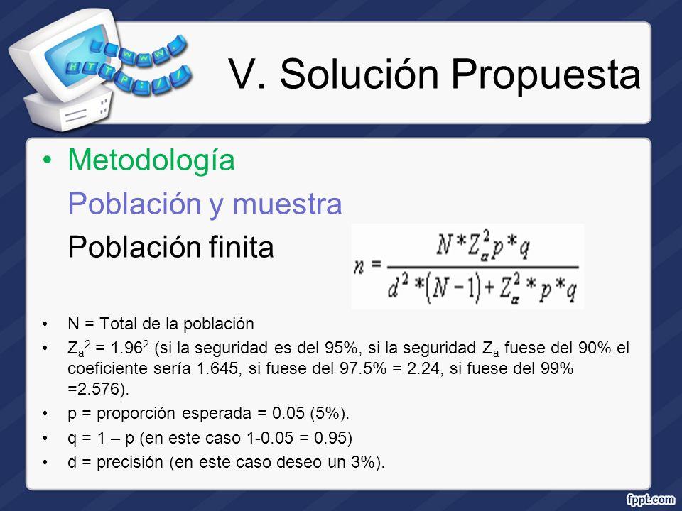 V. Solución Propuesta Metodología Población y muestra Población finita N = Total de la población Z a 2 = 1.96 2 (si la seguridad es del 95%, si la seg
