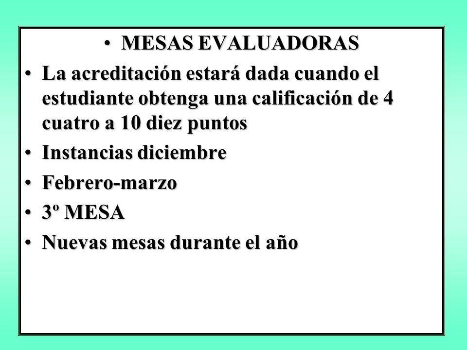 MESAS EVALUADORASMESAS EVALUADORAS La acreditación estará dada cuando el estudiante obtenga una calificación de 4 cuatro a 10 diez puntosLa acreditación estará dada cuando el estudiante obtenga una calificación de 4 cuatro a 10 diez puntos Instancias diciembreInstancias diciembre Febrero-marzoFebrero-marzo 3º MESA3º MESA Nuevas mesas durante el añoNuevas mesas durante el año