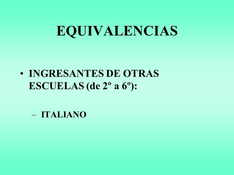 EQUIVALENCIAS INGRESANTES DE OTRAS ESCUELAS (de 2º a 6º): – ITALIANO