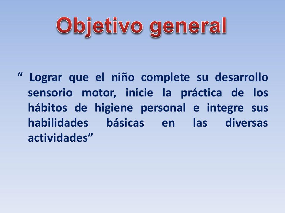 Objetivos HábitosLenguajeConceptos Autonomía Habilidades sociales