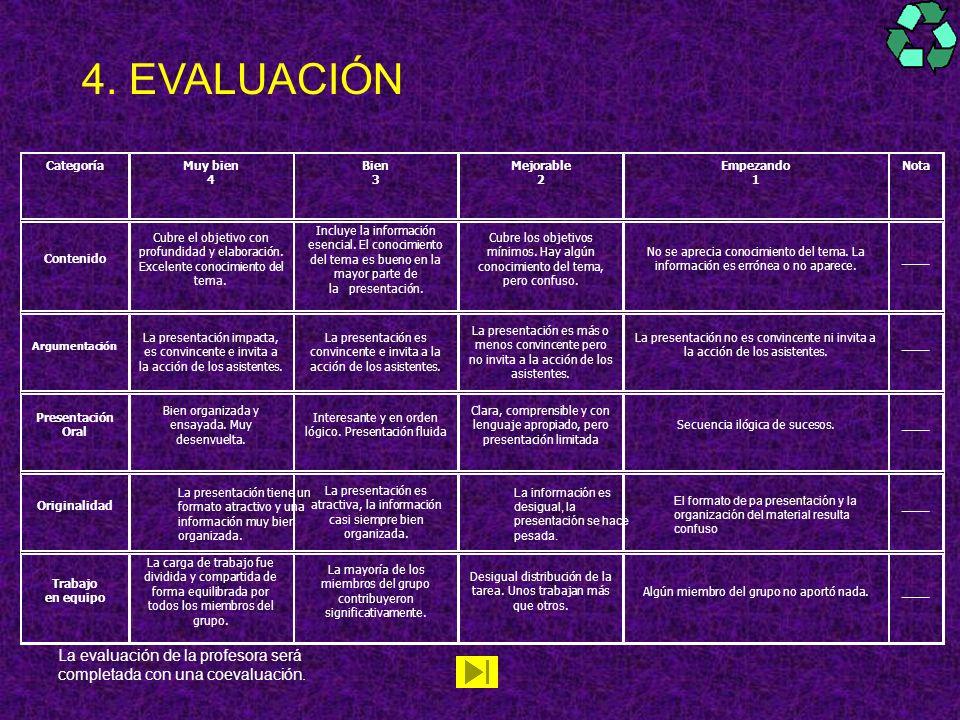 4. EVALUACIÓN CategoríaMuy bien 4 Bien 3 Mejorable 2 Empezando 1 Nota Contenido Cubre el objetivo con profundidad y elaboración. Excelente conocimient