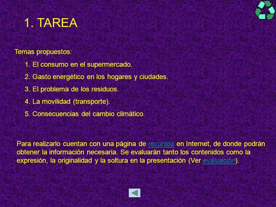 1.TAREA Temas propuestos: 1. El consumo en el supermercado.