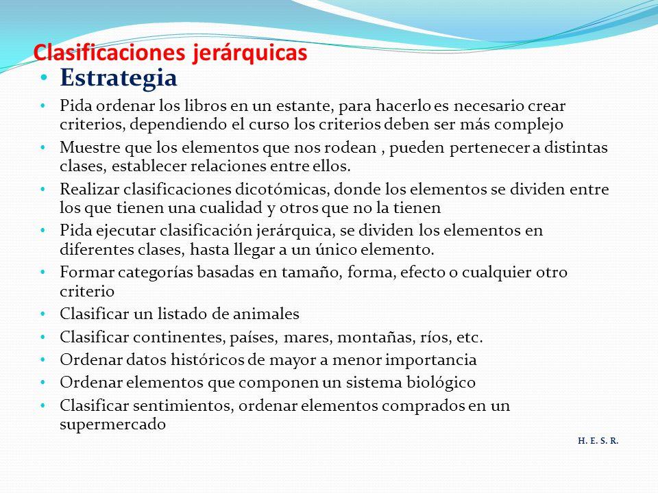 Clasificaciones jerárquicas Estrategia Pida ordenar los libros en un estante, para hacerlo es necesario crear criterios, dependiendo el curso los crit
