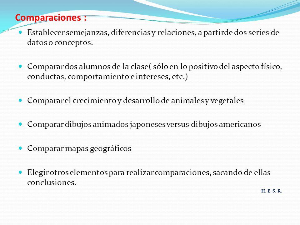 Comparaciones : Establecer semejanzas, diferencias y relaciones, a partirde dos series de datos o conceptos. Comparar dos alumnos de la clase( sólo en