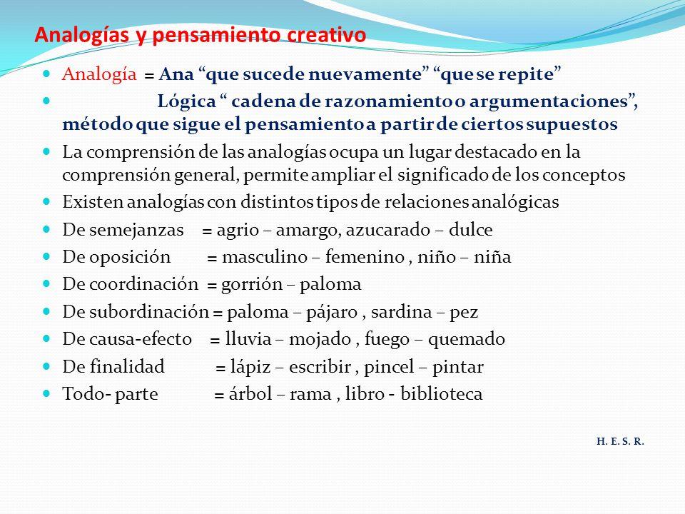 Analogías y pensamiento creativo Analogía = Ana que sucede nuevamente que se repite Lógica cadena de razonamiento o argumentaciones, método que sigue