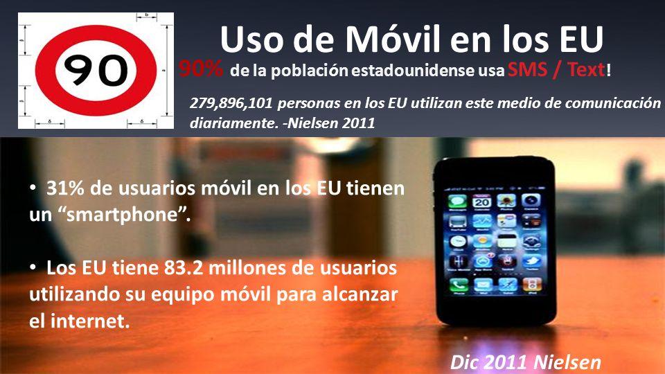 31% de usuarios móvil en los EU tienen un smartphone.