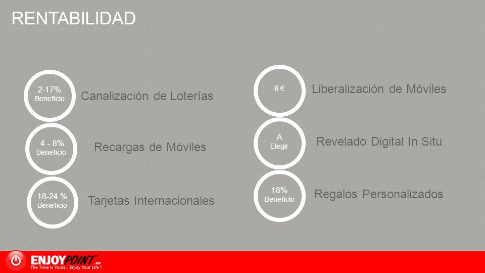 RENTABILIDAD 2-17% Beneficio Canalización de Loterías 4 - 8% Beneficio Recargas de Móviles 18-24 % Beneficio Tarjetas Internacionales 6 Liberalización