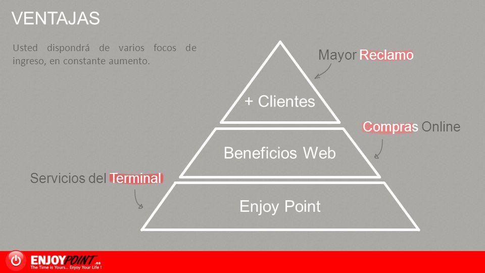 VENTAJAS Usted dispondrá de varios focos de ingreso, en constante aumento. Enjoy Point Beneficios Web + Clientes Compras Online Servicios del Terminal