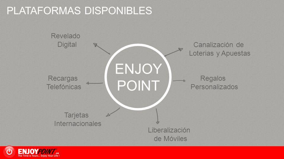 Liberalización de Móviles Recargas Telefónicas PLATAFORMAS DISPONIBLES ENJOY POINT Tarjetas Internacionales Revelado Digital Canalización de Loterias